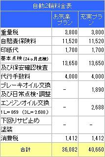 自動車 羽島 市 岐阜 県 八神自動車 自動二輪料金