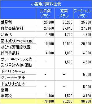 自動車 羽島 市 岐阜 県 八神自動車 小型料金
