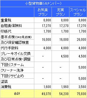 自動車 羽島 市 岐阜 県 八神自動車 小貨物料金