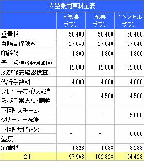 自動車 羽島 市 岐阜 県 八神自動車 大型料金