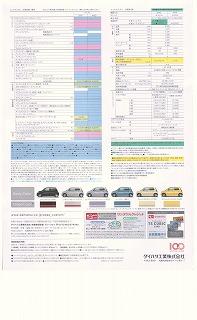 自動車 羽島 市 岐阜 県 八神自動車 ESSE CUSTOM 2WD 4AT ツインカム